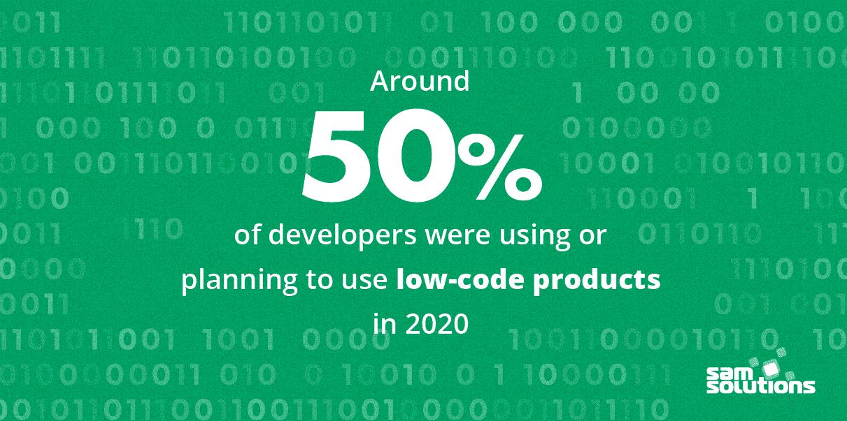 software-development-trends-2021-low-code-platforms