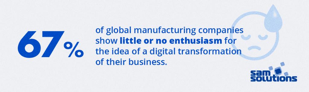 67%-manufacturers-little-enthusiasm-digital-transformation-photo