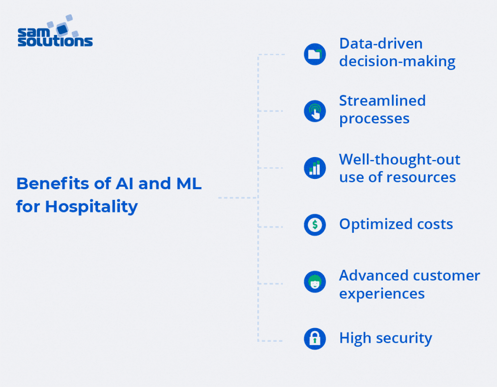 AI-and-ML-in-Hospitality-benefits-photo