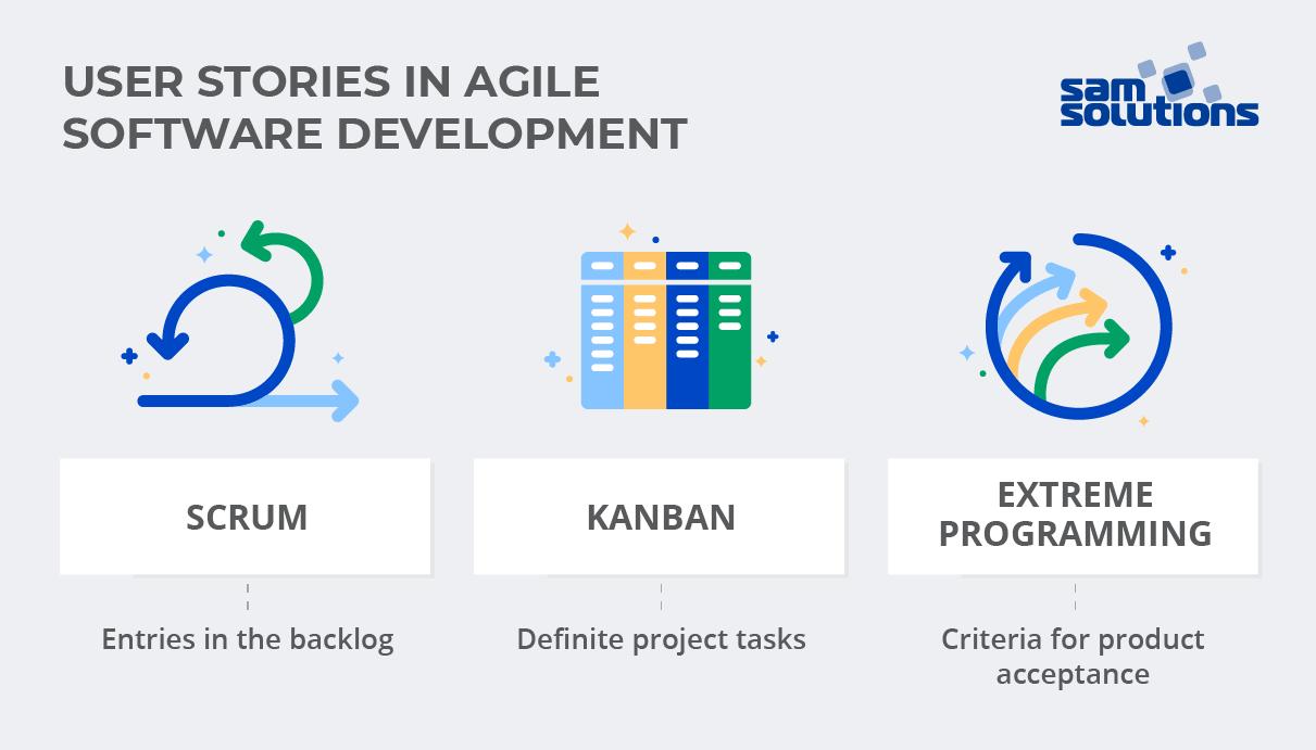 user-stories-in-agile-development