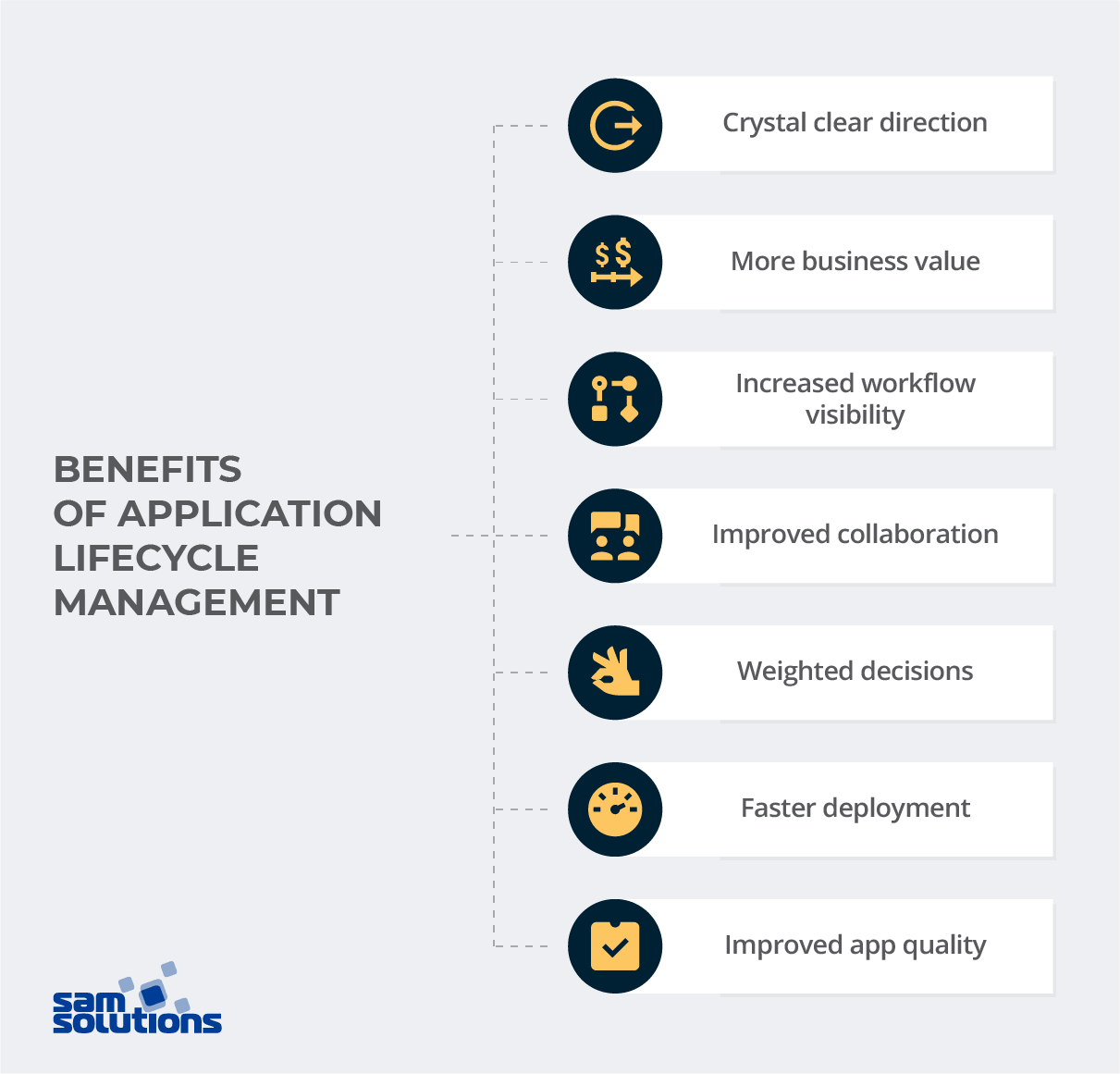 Benefits of Application Lifecycle Management