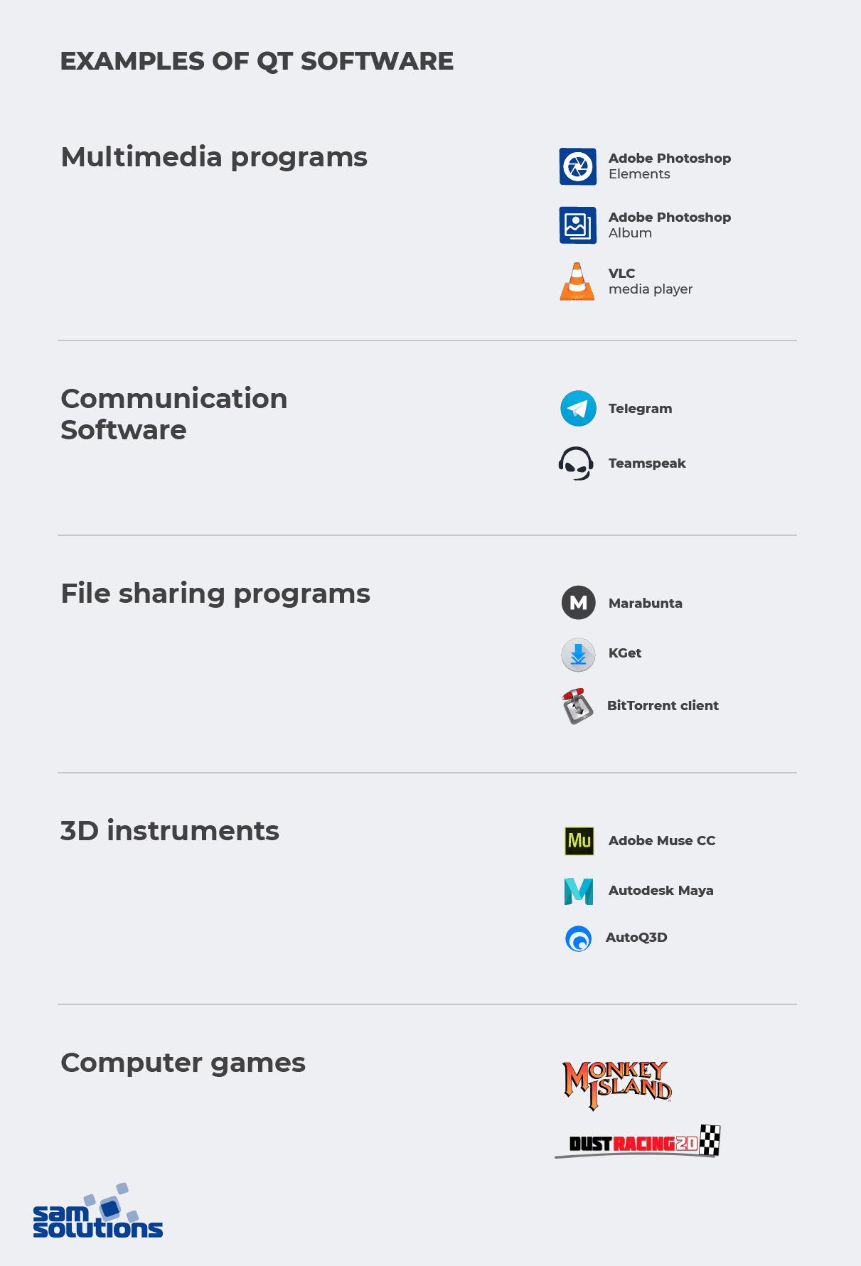 Examples-of-Qt-software