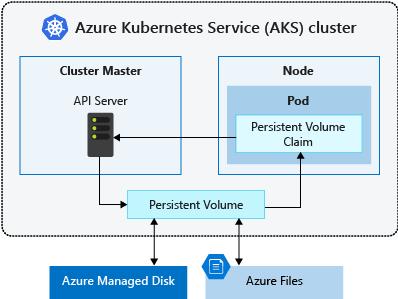 Sitecore-license-in-Azure-Kubernetes