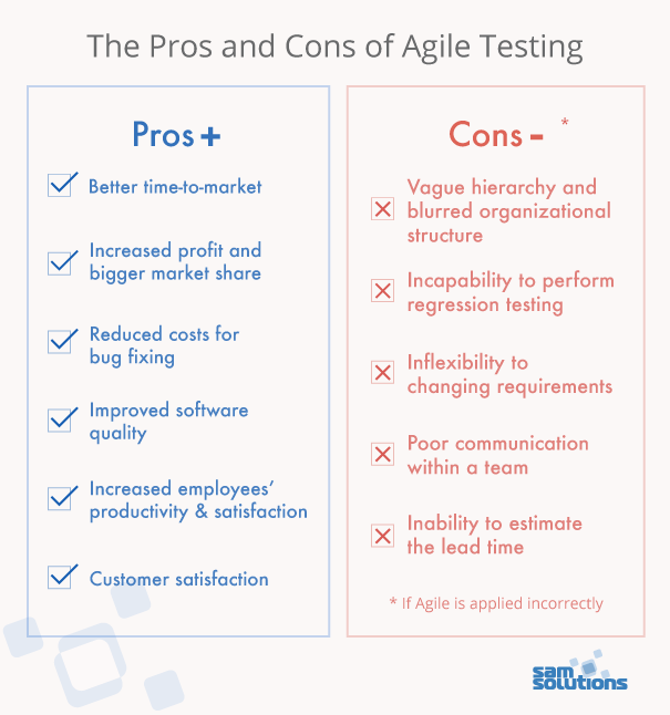 Pros-and-cons-of-agile-testing-image