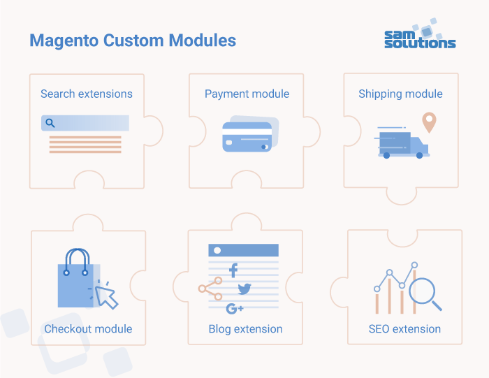 Magento modules