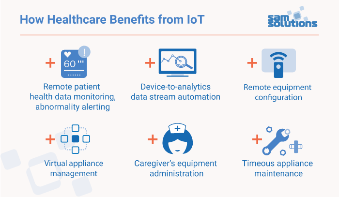 IoT_healthcare_benefits