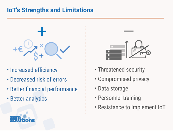 iot strengths and limitations