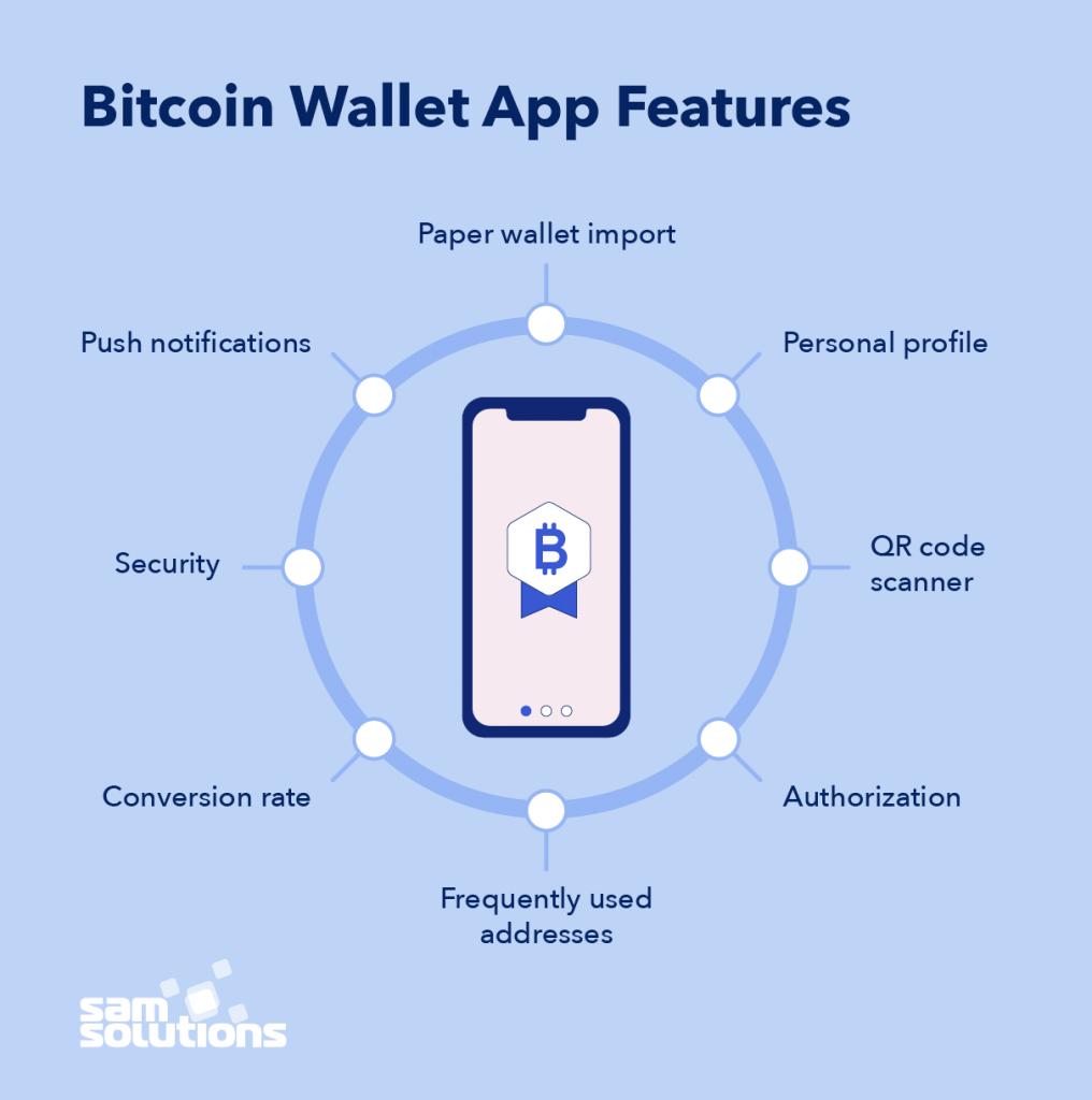 Bitcoin-wallet-app-features-photo