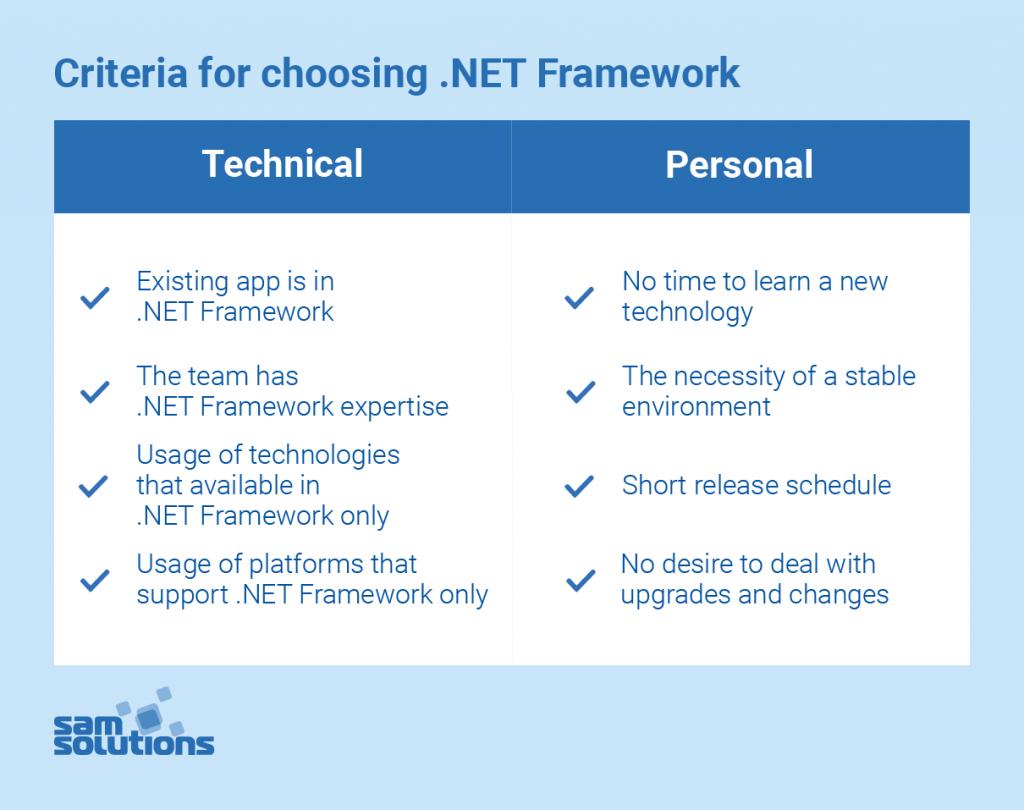 .NET-framework-app-development-image