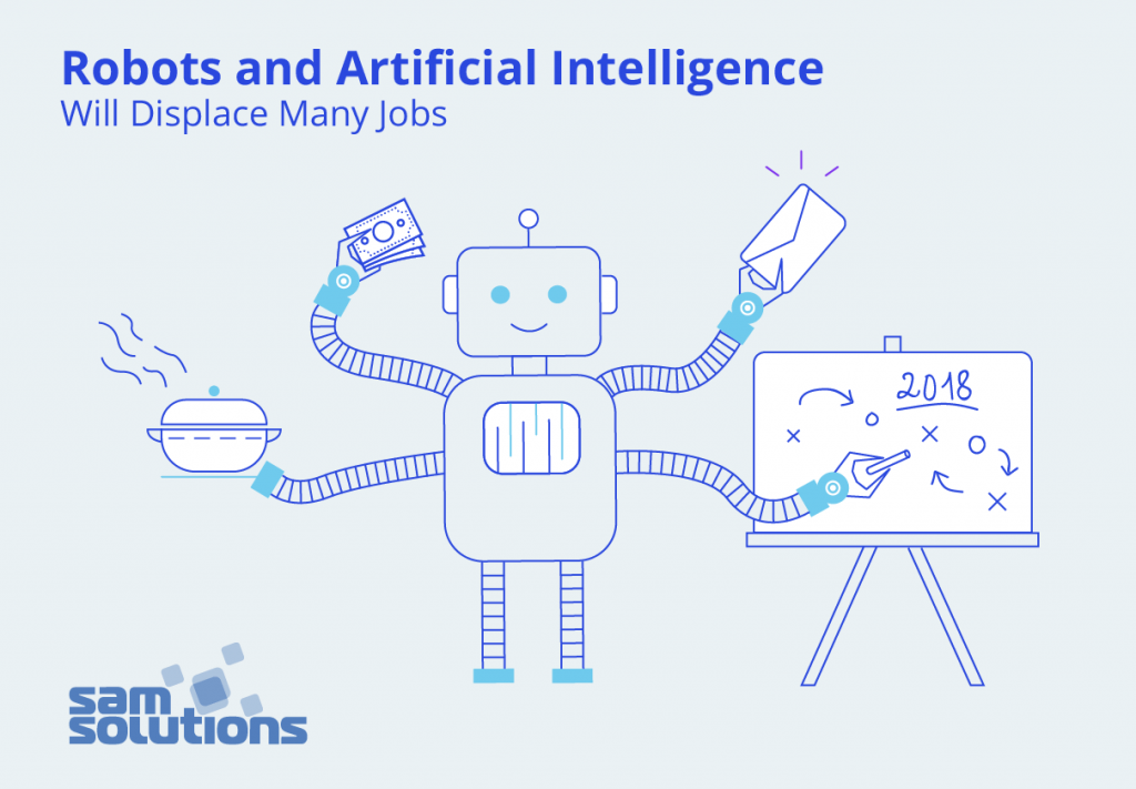 Robots–and–artificial–intelligence–displace–jobs–image