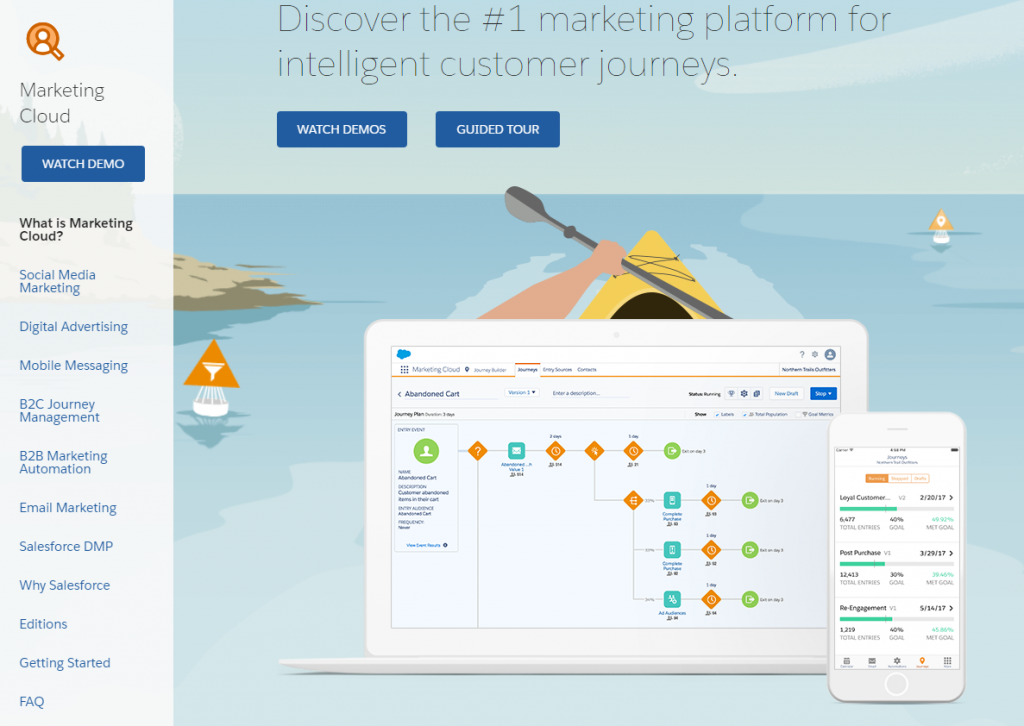 Salesforce–CRM–image
