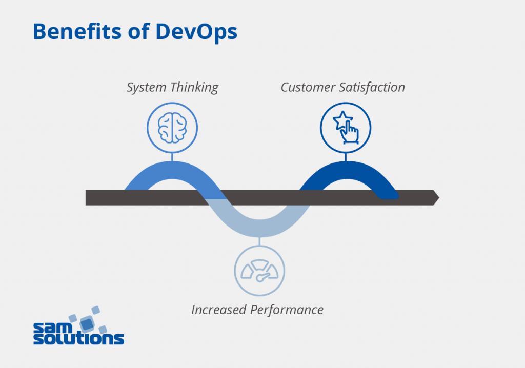Benefits–of–DevOps–photo