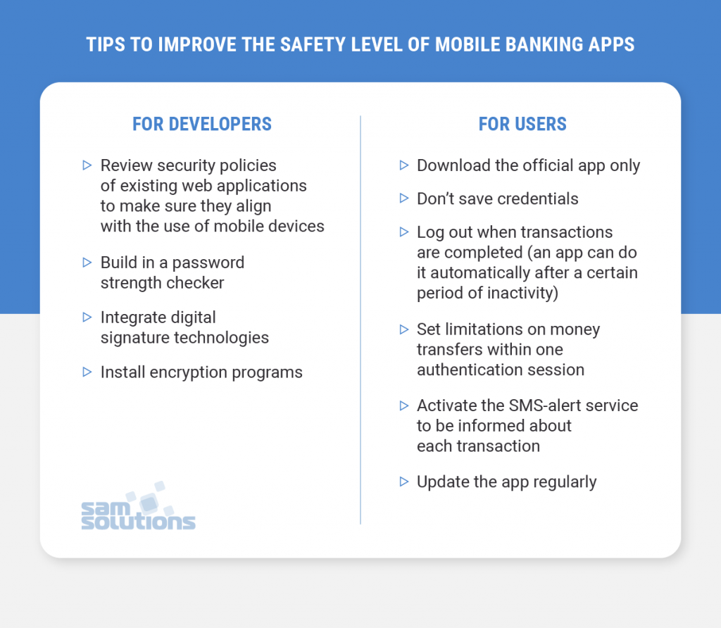 Mobile–Banking–App–Security–image