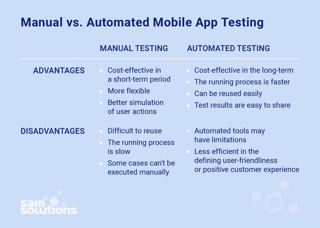 Manual-vs-automated-mobile-app-testing-photo