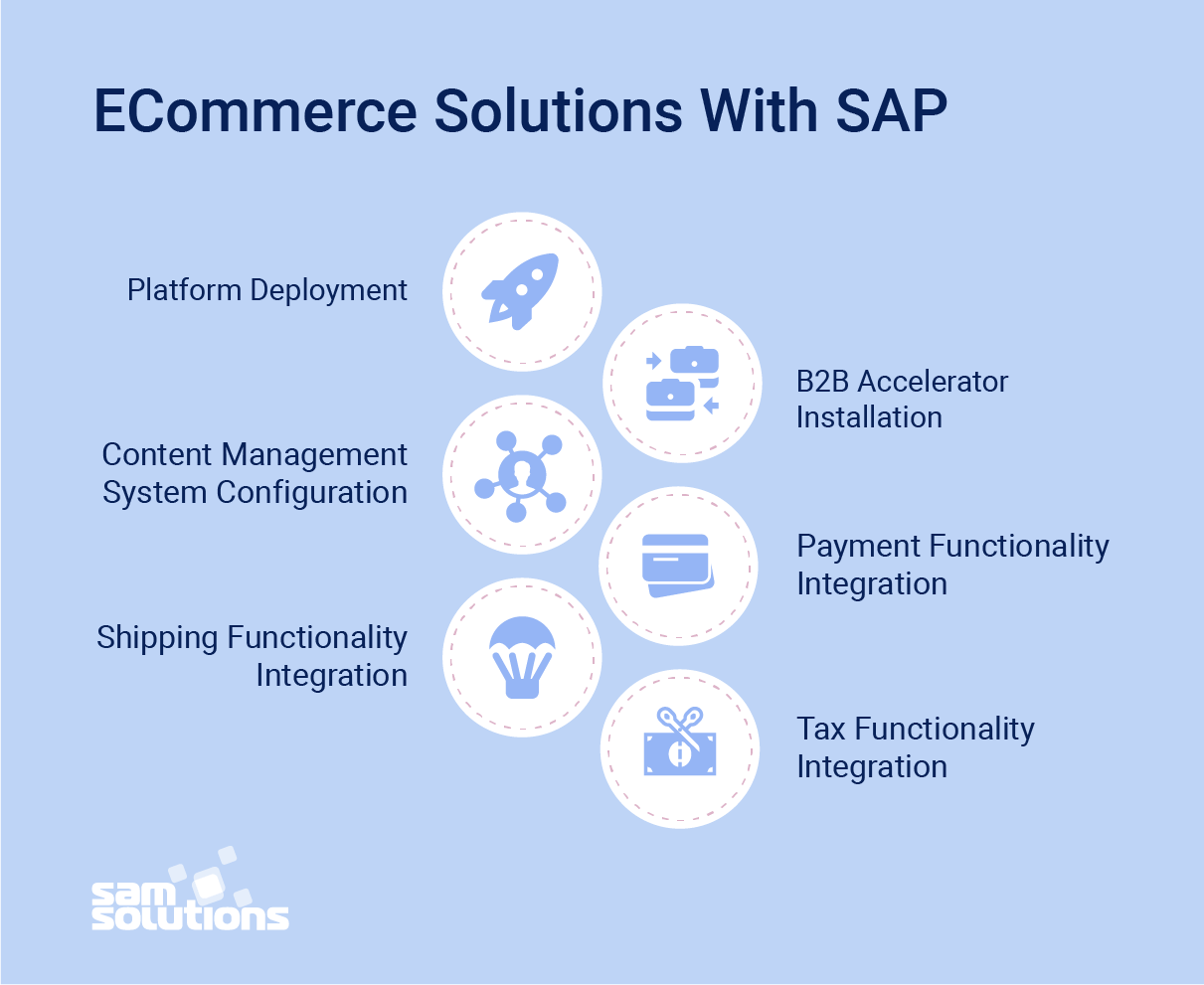 Developing-eCommerce-Solutions-With-SAP-image