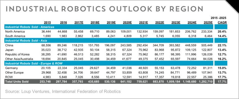 industrial-robotics-outlook-photo
