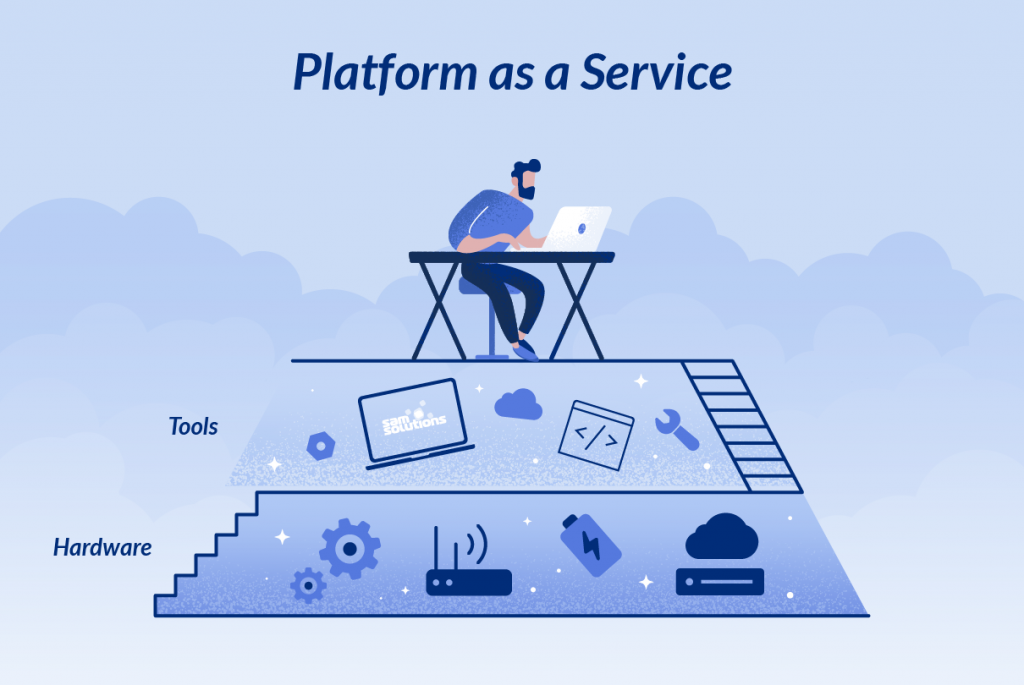 Platform-as-a-Service-structure-image