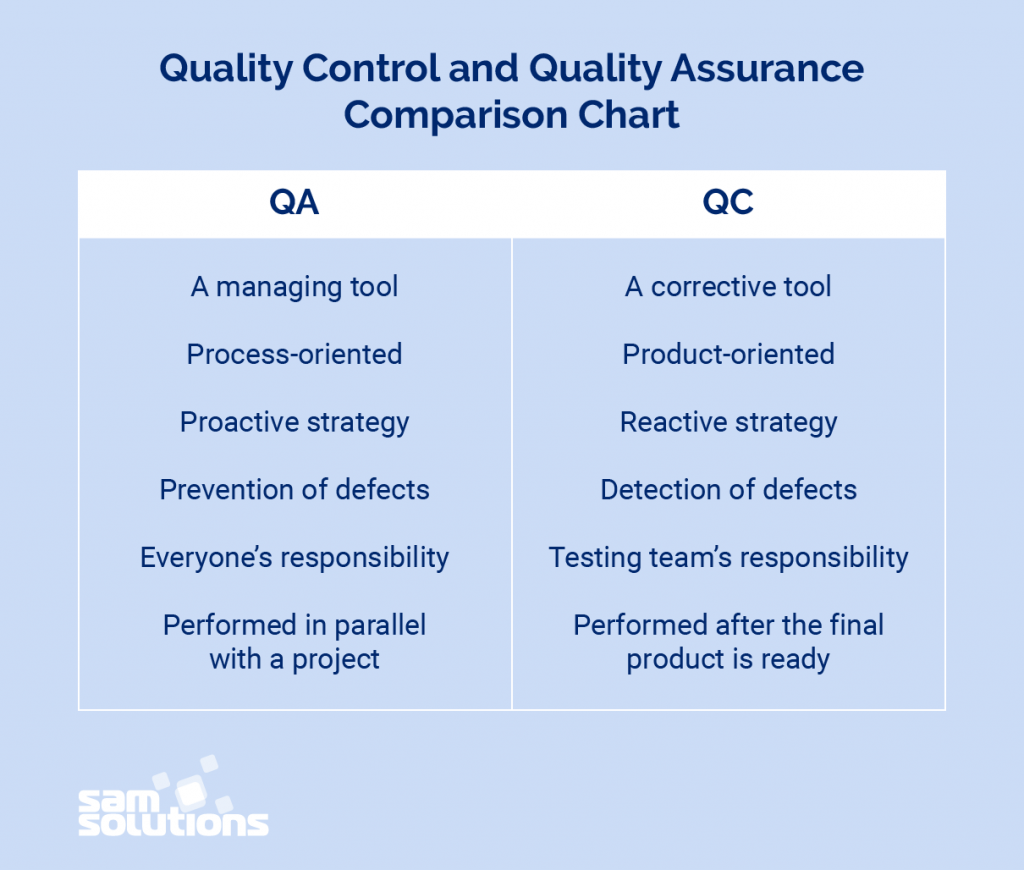 QA-vs-QC-comparison-chart-photo