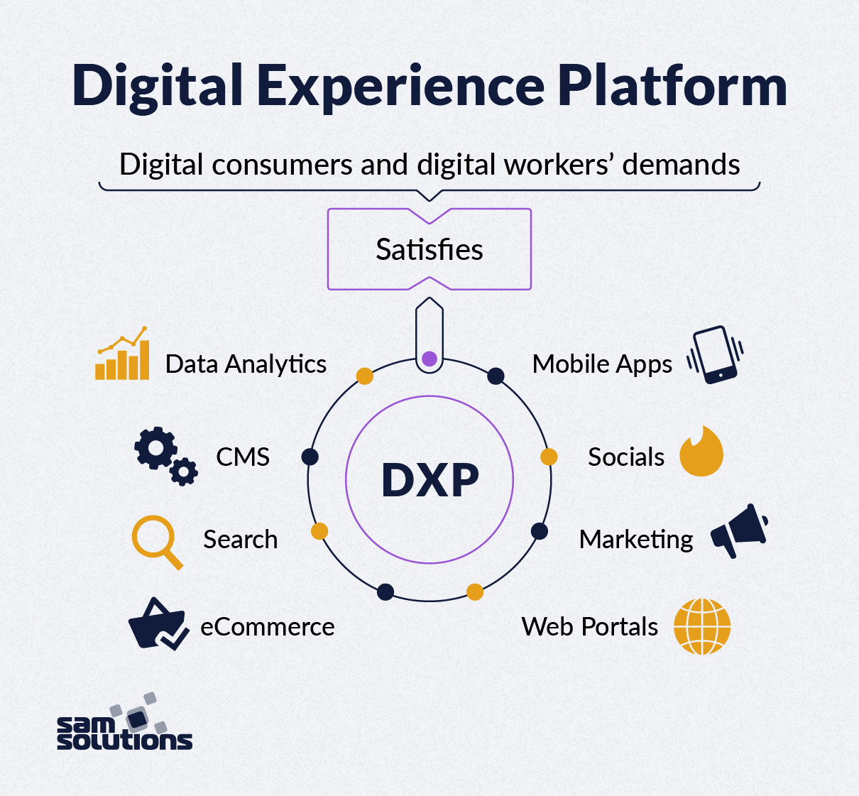 Digital-Experience-Platform-photo