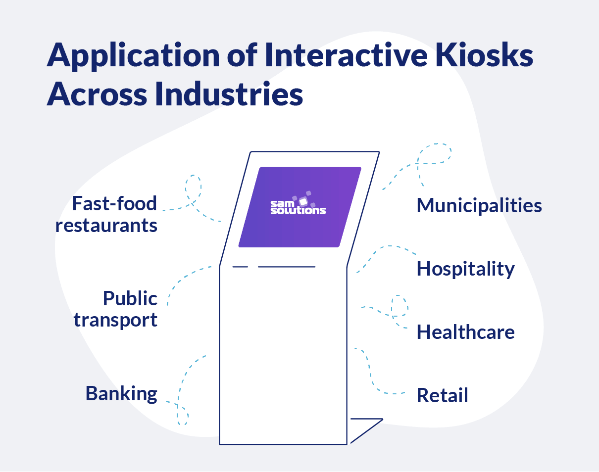 Digital-kiosks-across-industries-photo