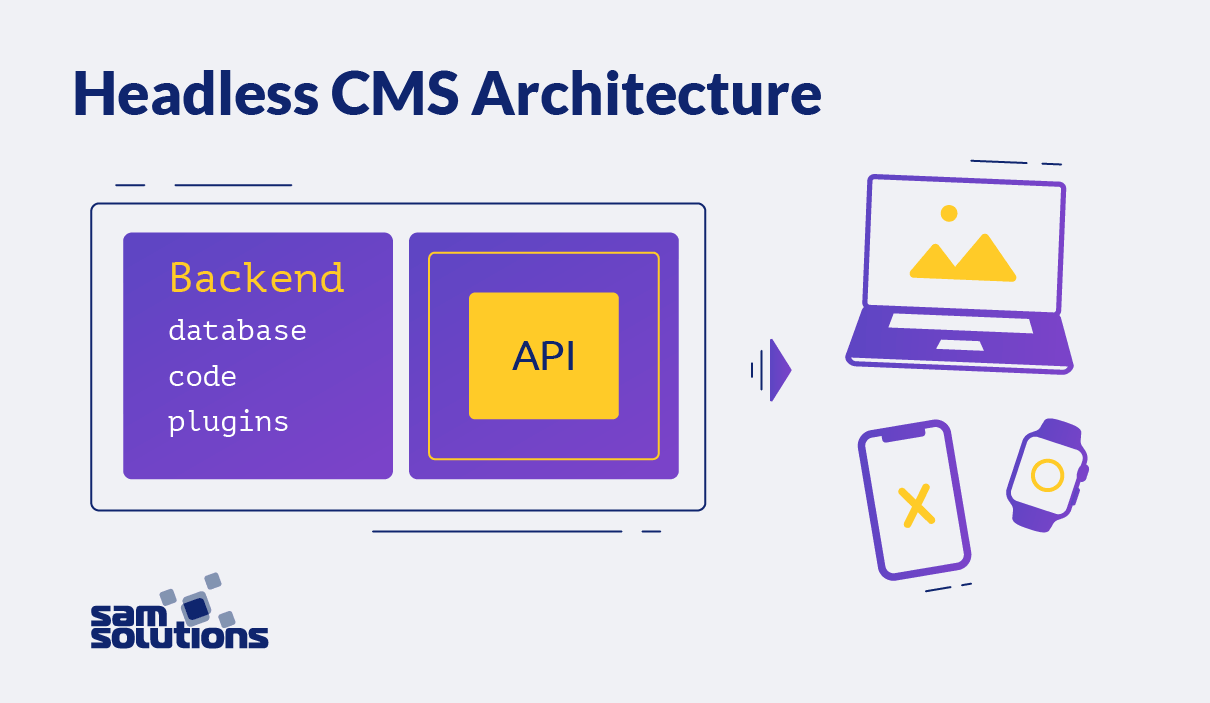Headless-CMS-photo